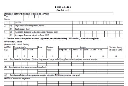 gstr1 format in excel image