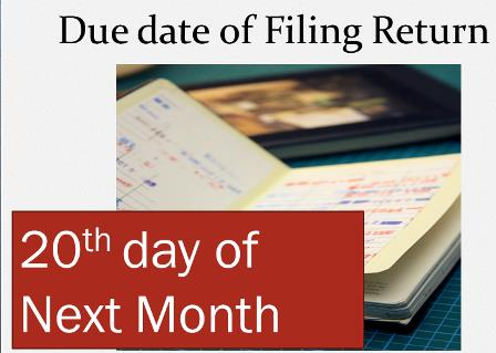 image for gstr 3b due date of filing