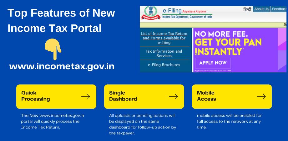image for www.incometax.gov.in login portal
